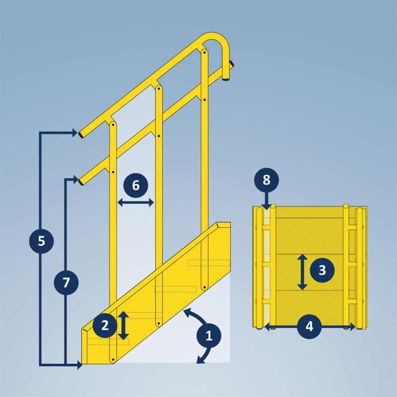 Stair Codes Simplified
